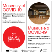 Card Ibermuseus Relatorio PESQUISA COVID01