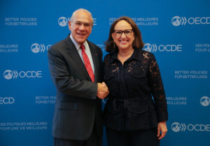 SGI-OCDE